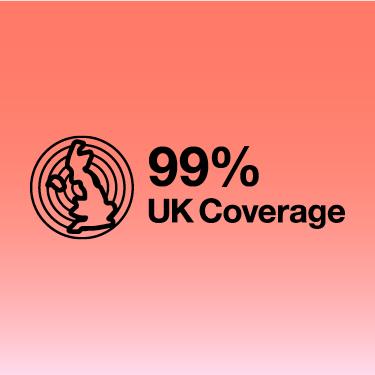 99% UK Network Coverage